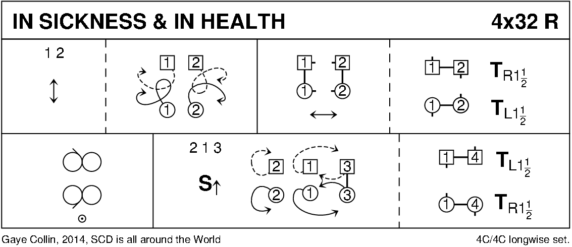 In Sickness And In Health Keith Rose's Diagram