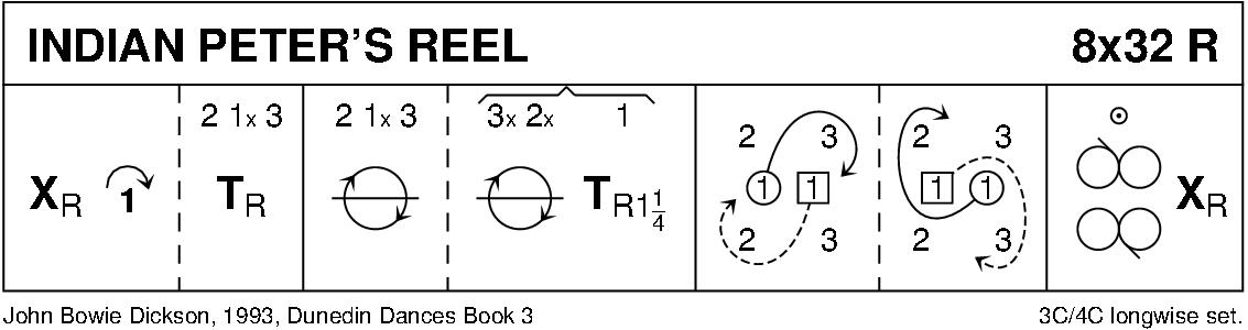 Indian Peter's Reel Keith Rose's Diagram