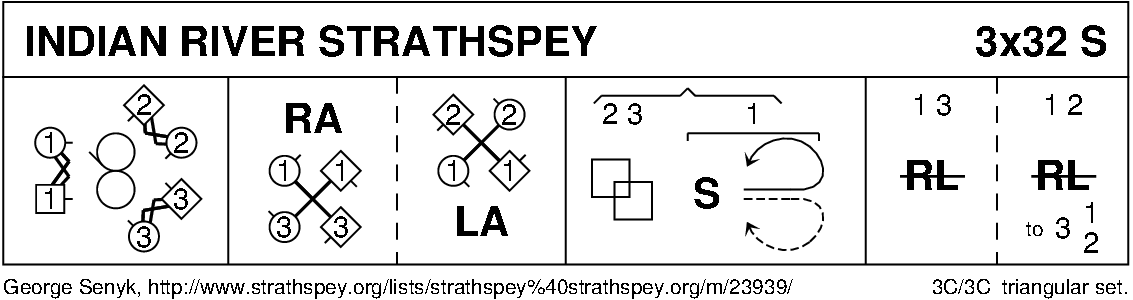 Indian River Strathspey Keith Rose's Diagram