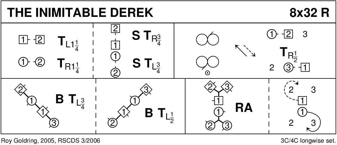 The Inimitable Derek Keith Rose's Diagram