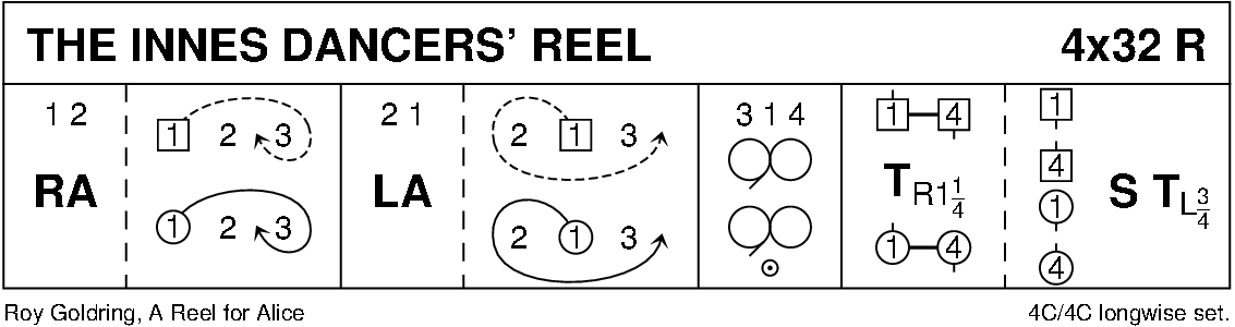 The Innes Dancer's Reel Keith Rose's Diagram
