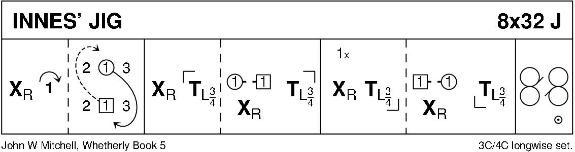 Innes' Jig Keith Rose's Diagram