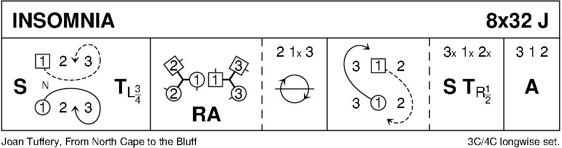 Insomnia Keith Rose's Diagram