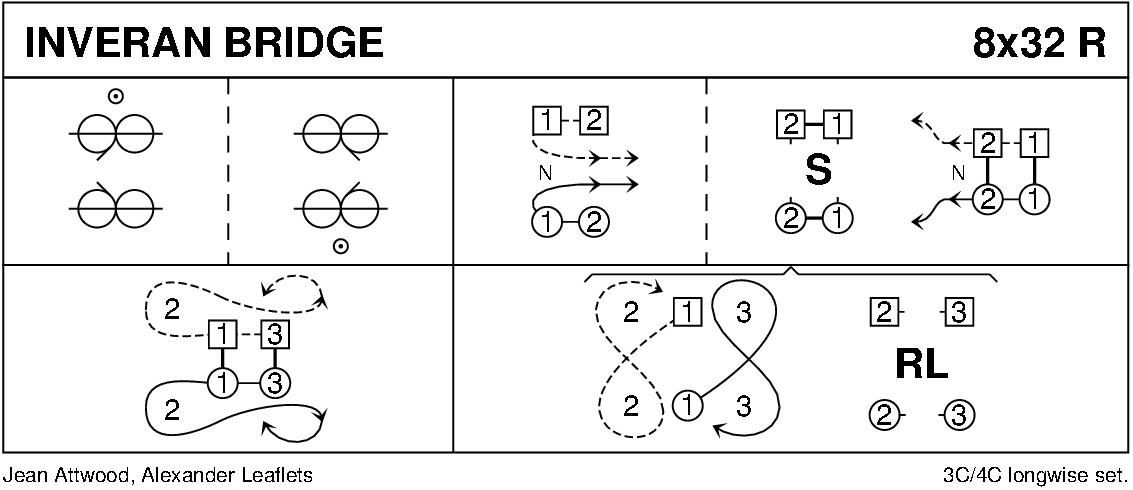 Inveran Bridge Keith Rose's Diagram