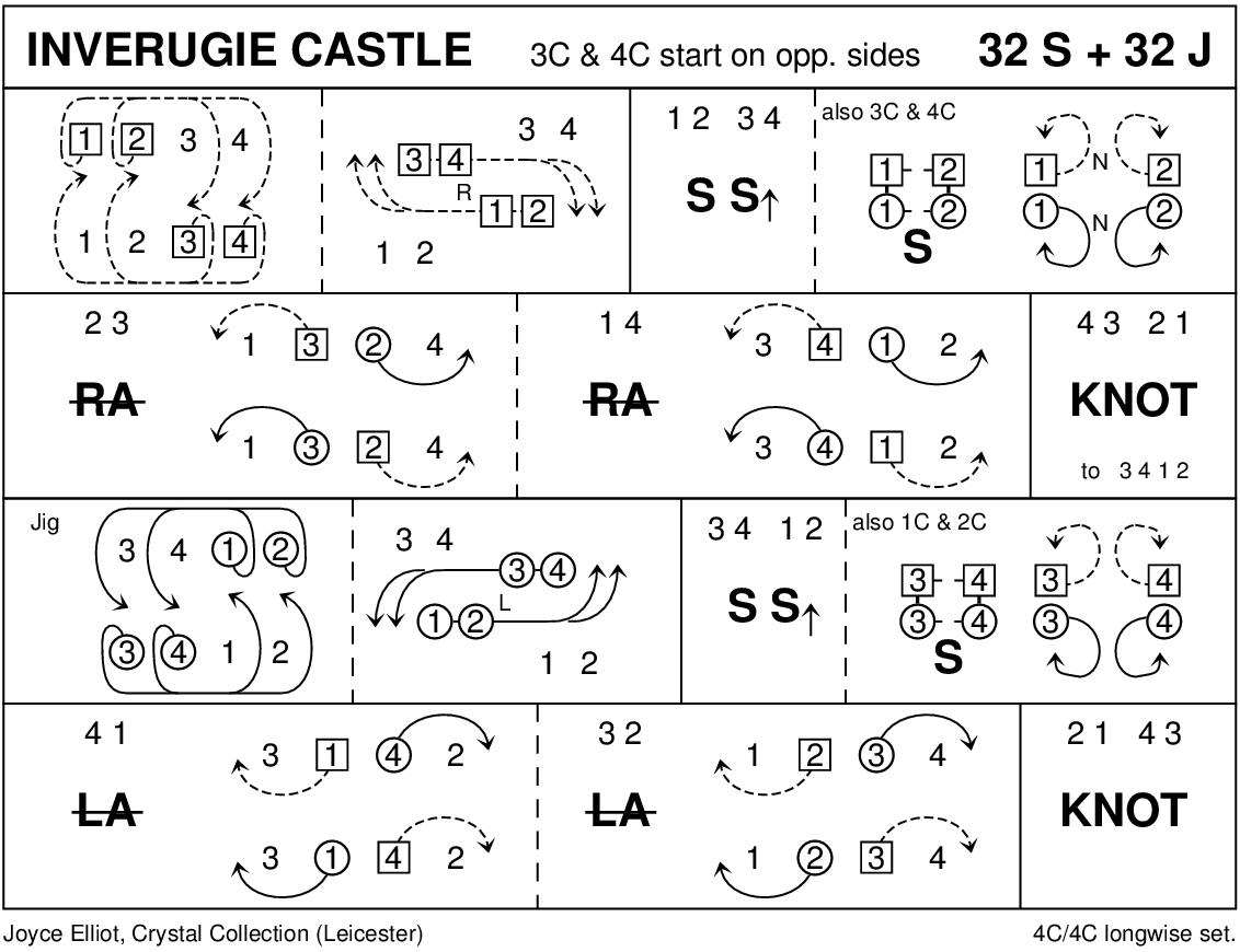 Inverugie Castle (Elliot) Keith Rose's Diagram