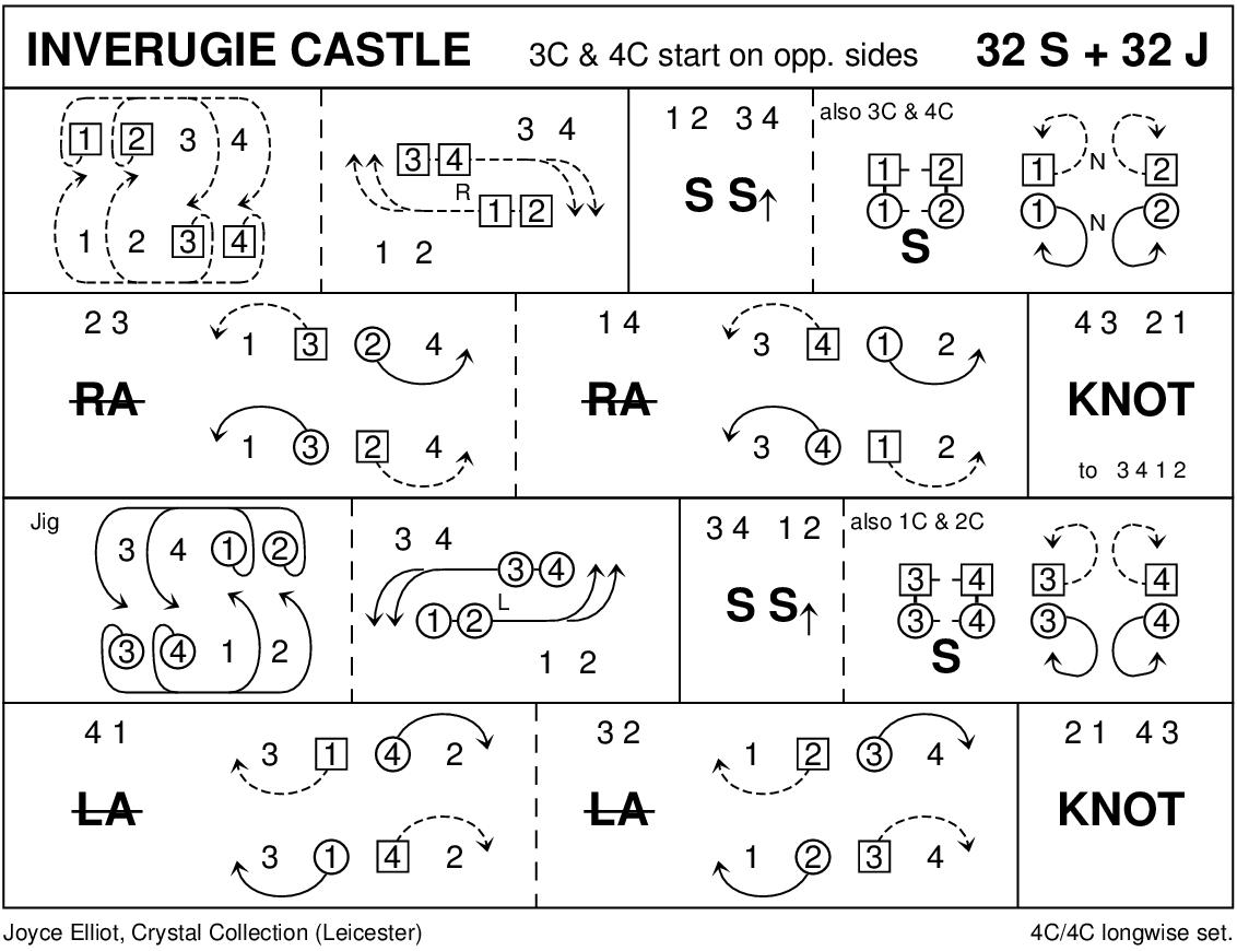 Inverugie Castle (Elliot) Keith Rose's Diagram