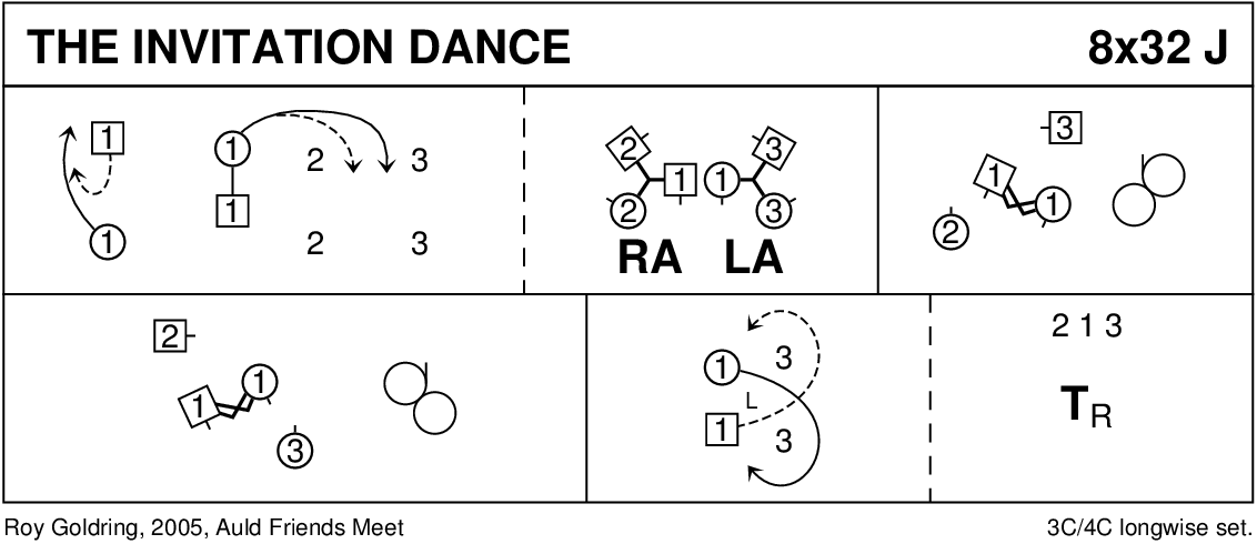The Invitation Dance Keith Rose's Diagram