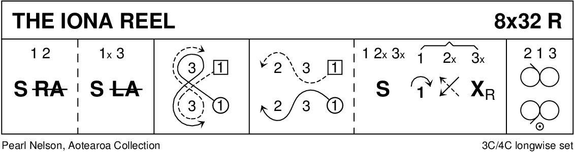 Iona Reel Keith Rose's Diagram