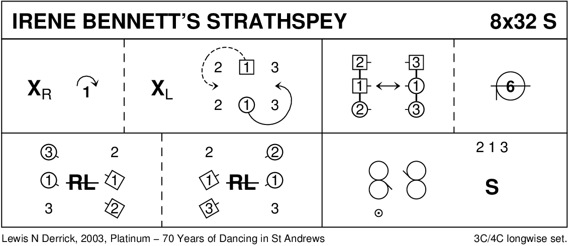 Irene Bennett's Strathspey Keith Rose's Diagram
