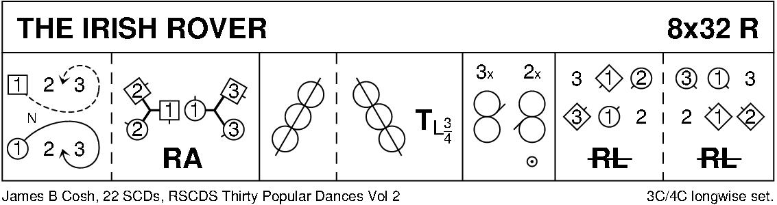 The Irish Rover Keith Rose's Diagram