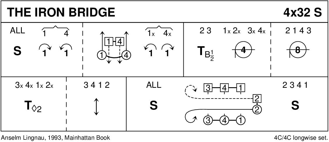Iron Bridge Keith Rose's Diagram
