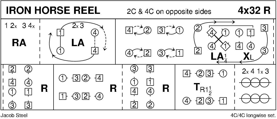 Iron Horse Reel Keith Rose's Diagram