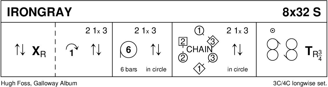Irongray Keith Rose's Diagram