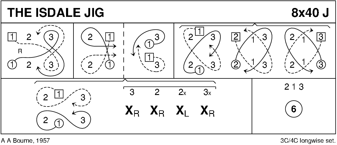The Isdale Jig Keith Rose's Diagram