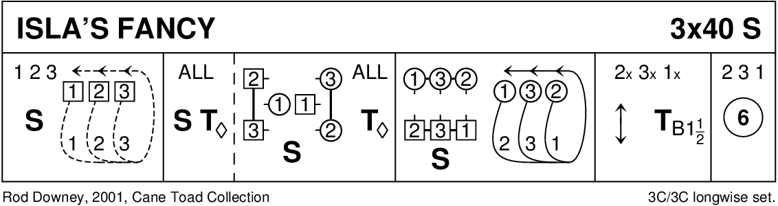 Isla's Fancy Keith Rose's Diagram