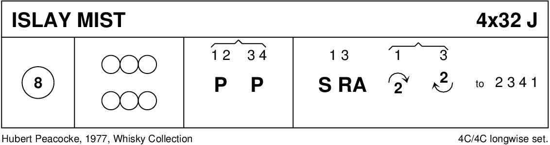 Islay Mist Keith Rose's Diagram
