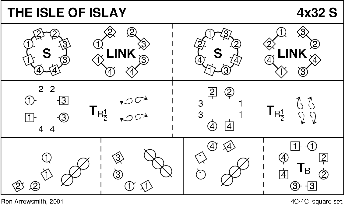 The Isle Of Islay Keith Rose's Diagram
