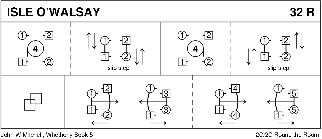 Isle O' Walsay Keith Rose's Diagram