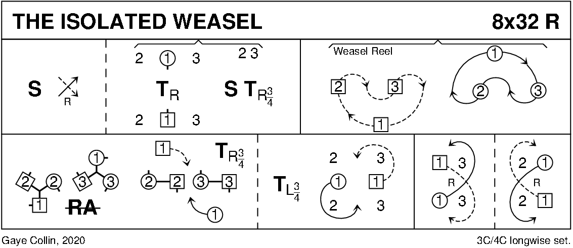 The Isolated Weasel Keith Rose's Diagram