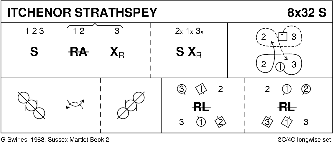 Itchenor Strathspey Keith Rose's Diagram