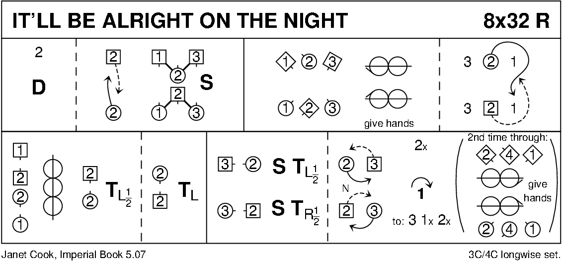 It'll Be Alright On The Night Keith Rose's Diagram