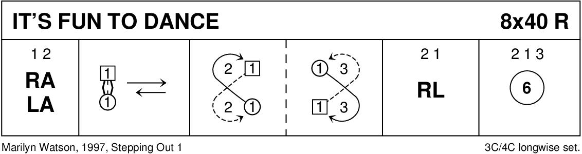 It's Fun To Dance Keith Rose's Diagram