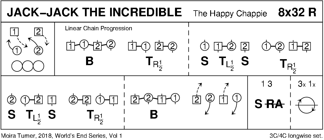 Jack-Jack The Incredible Keith Rose's Diagram