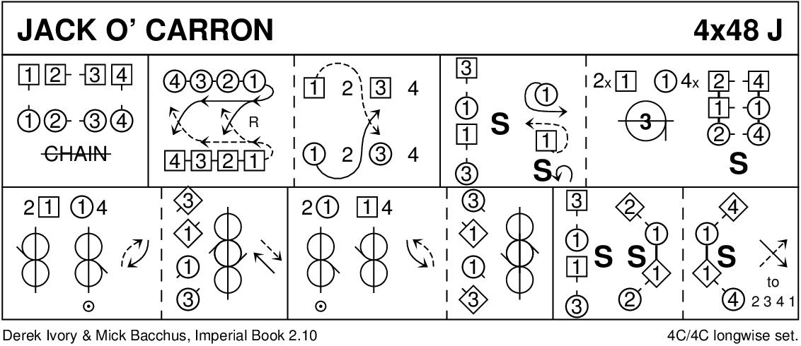 Jack O' Carron Keith Rose's Diagram