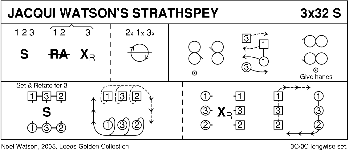Jacqui Watson's Strathspey Keith Rose's Diagram