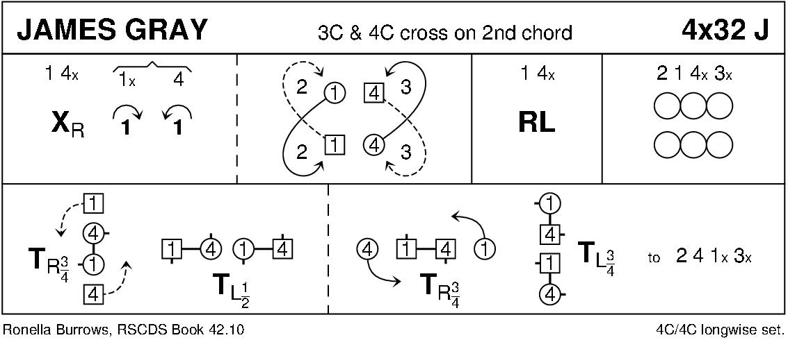 James Gray Keith Rose's Diagram
