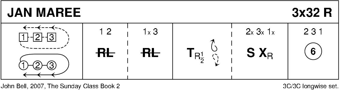 Jan Maree Keith Rose's Diagram
