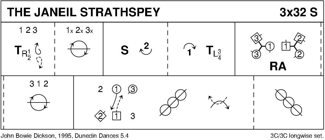 The Janeil Strathspey Keith Rose's Diagram