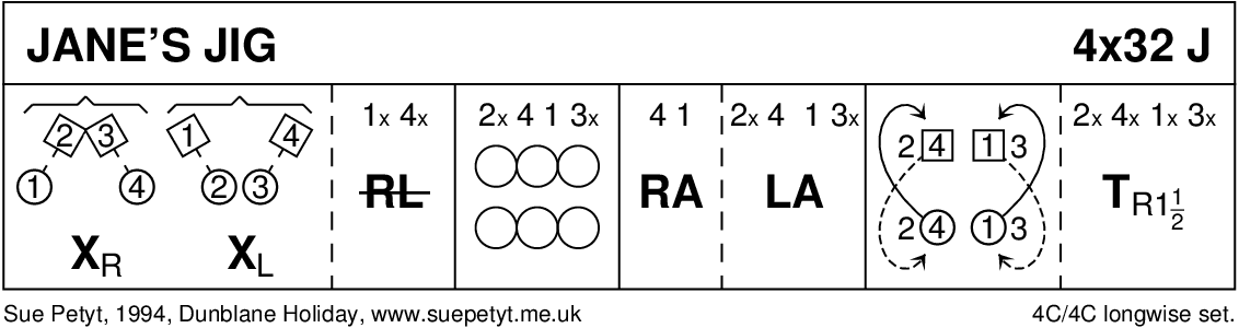 Jane's Jig (Petyt) Keith Rose's Diagram