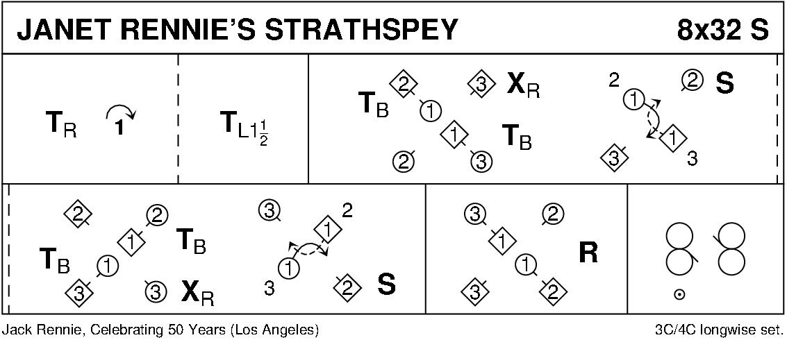 Janet Rennie's Strathspey Keith Rose's Diagram