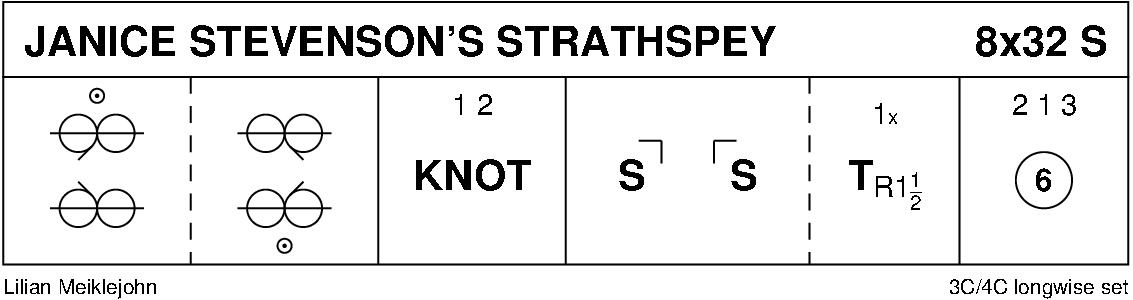 Janice Stevenson's Strathspey Keith Rose's Diagram