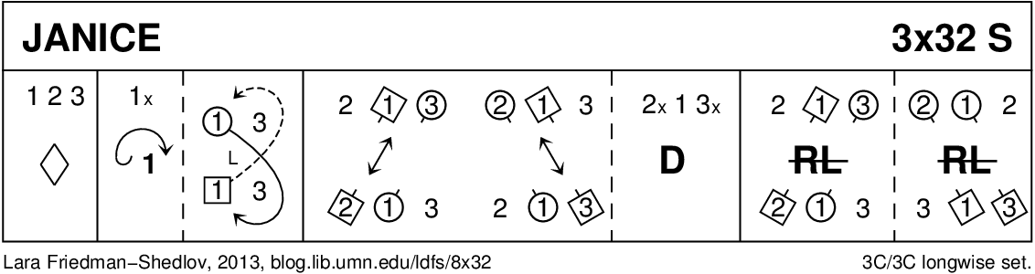 Janice Keith Rose's Diagram