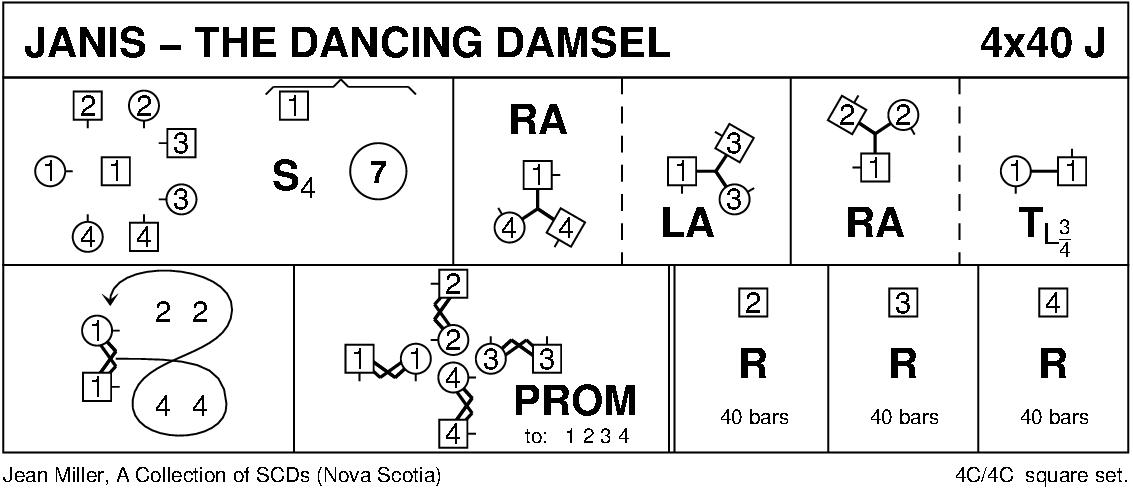Janis - The Dancing Damsel Keith Rose's Diagram