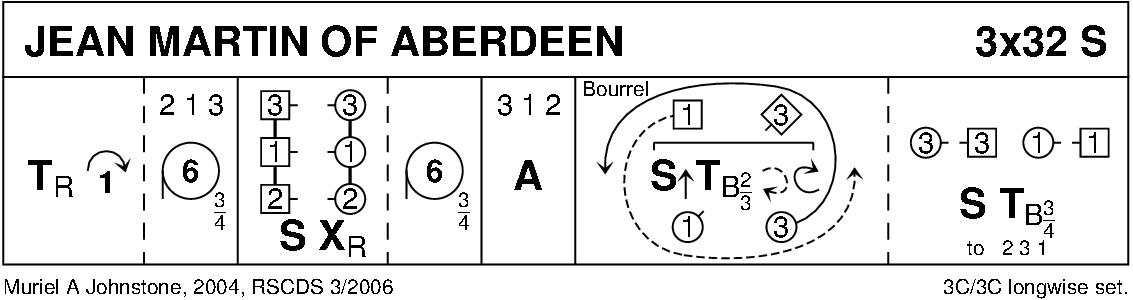 Jean Martin Of Aberdeen Keith Rose's Diagram