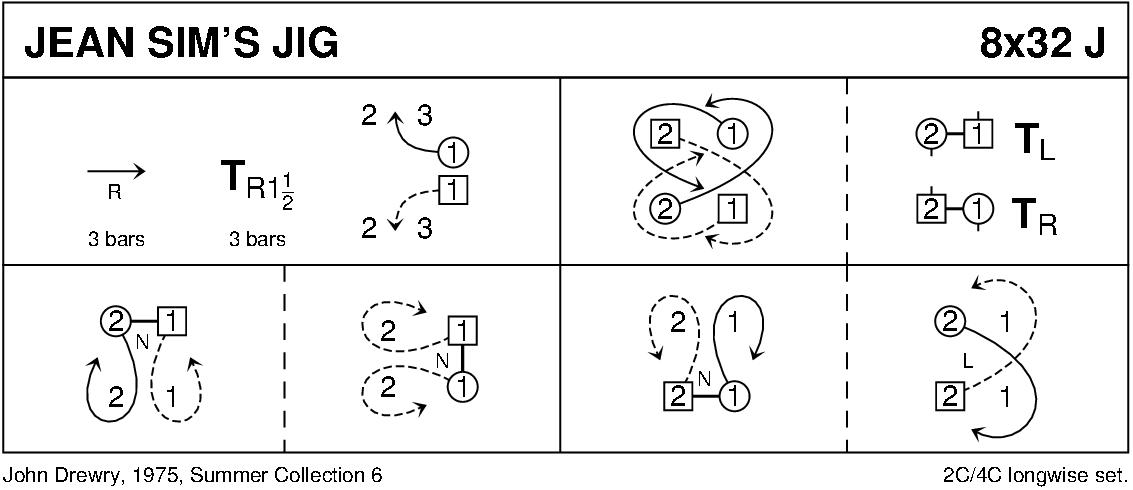 Jean Sim's Jig Keith Rose's Diagram