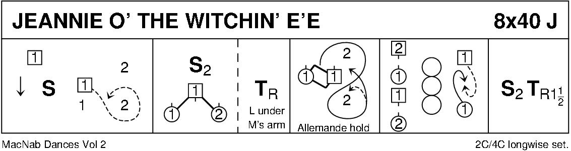 Jeannie O' The Witchin' E'e Keith Rose's Diagram