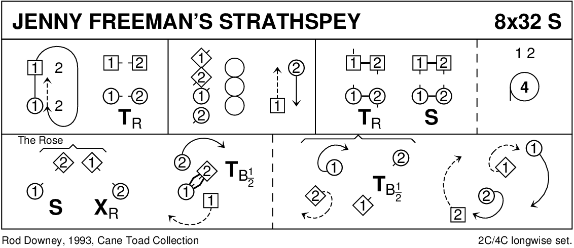 Jenny Freeman's Strathspey Keith Rose's Diagram