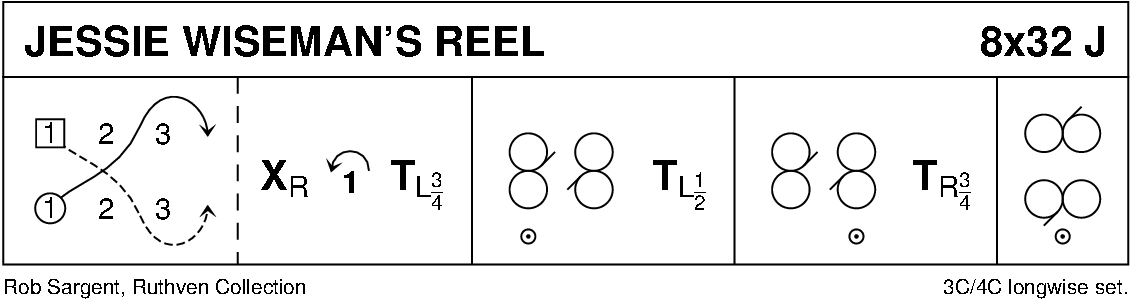Jessie Wiseman's Reel Keith Rose's Diagram