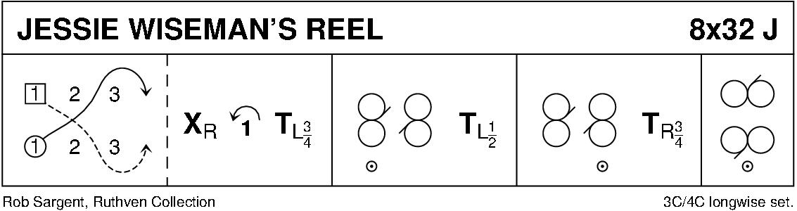 Jessie Wiseman's Reel Keith Rose's Diagram