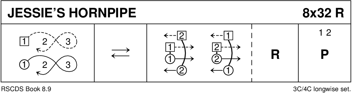 Jessie's Hornpipe Keith Rose's Diagram