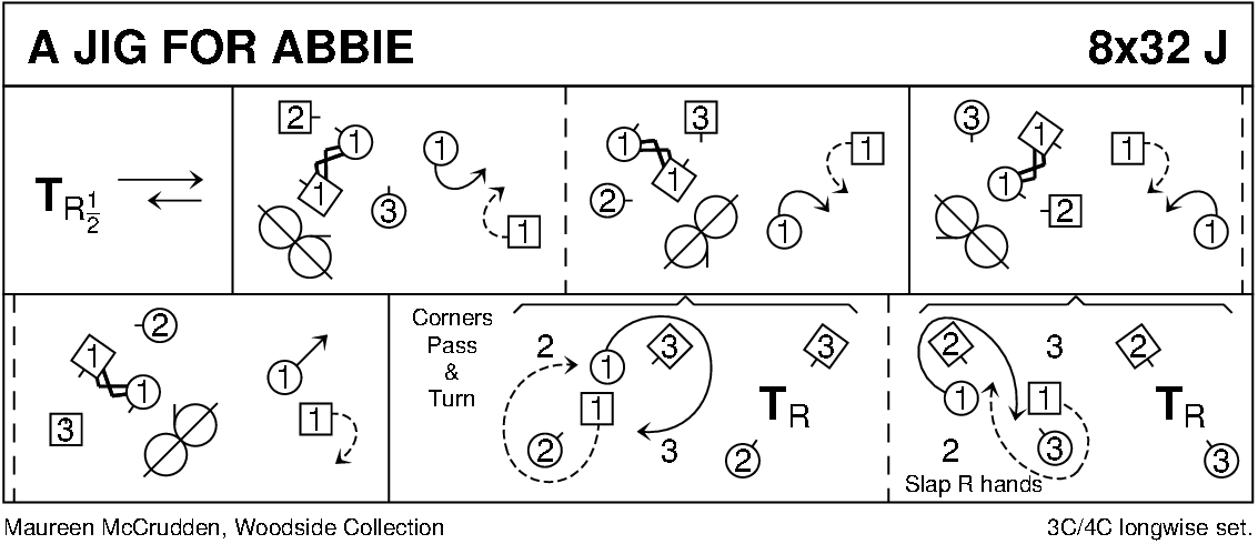 Jig For Abbie Keith Rose's Diagram