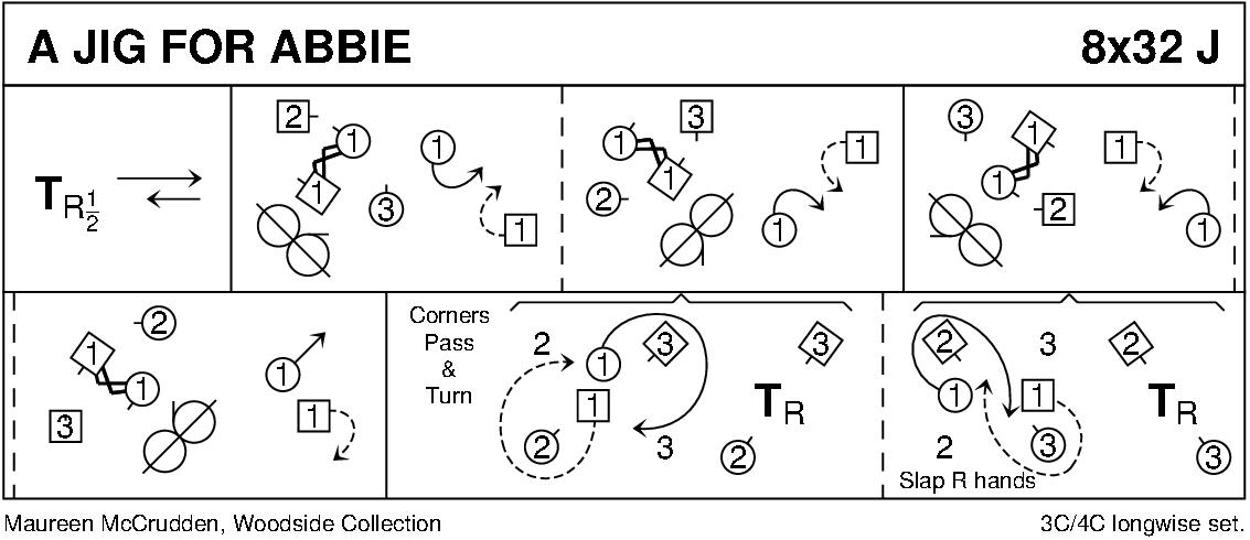 Jig For Abbie Keith Rose's Diagram