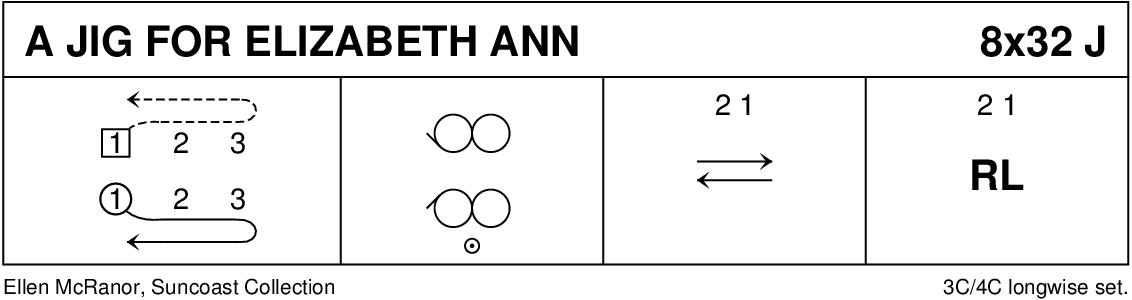 A Jig For Elizabeth Ann Keith Rose's Diagram