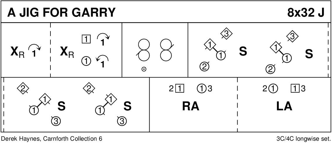A Jig For Garry Keith Rose's Diagram
