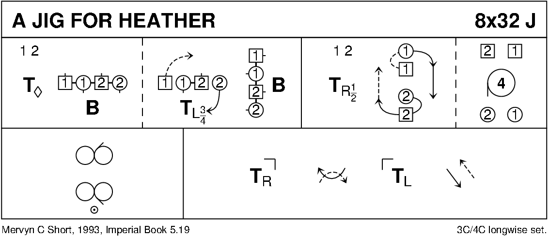 Jig For Heather Keith Rose's Diagram