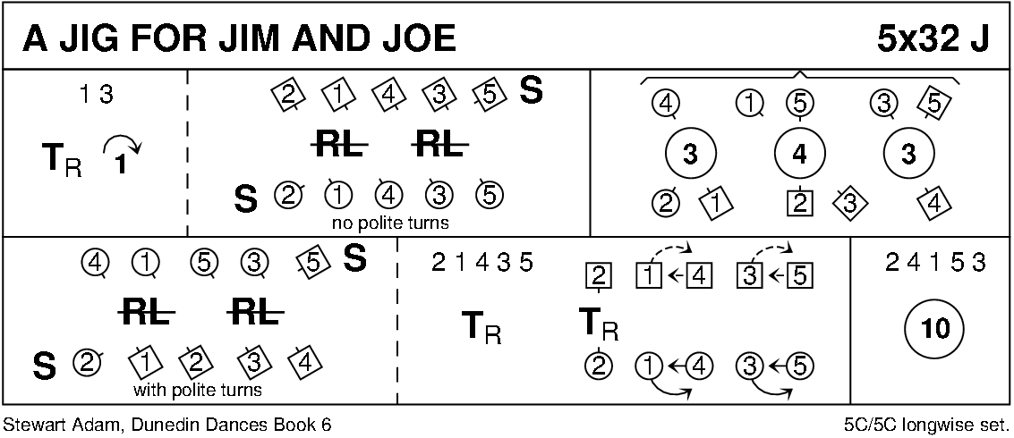 A Jig For Jim And Joe Keith Rose's Diagram